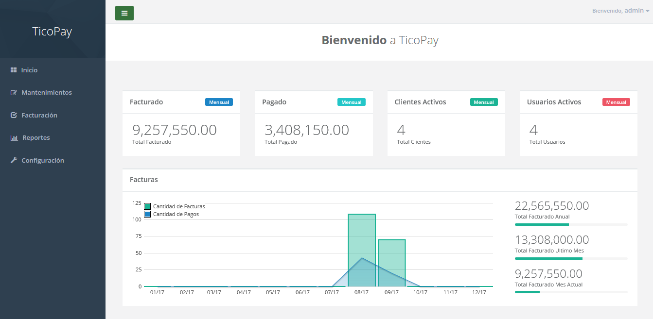 Ticopay, software de facturación para Costa Rica